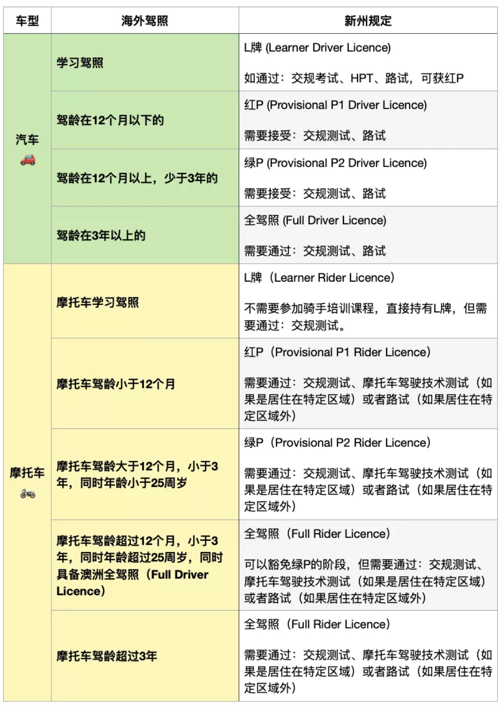 WX20210406-152230@2x.png